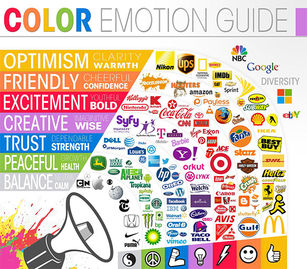 The psychology Of color marketing-branding and how color affect emotions