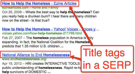 Title tags SERPS | On page SEO checklist