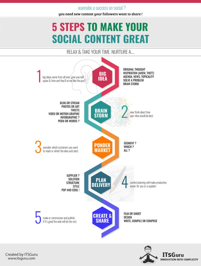 5 Steps To Make Your Social Content Great [Infographic]