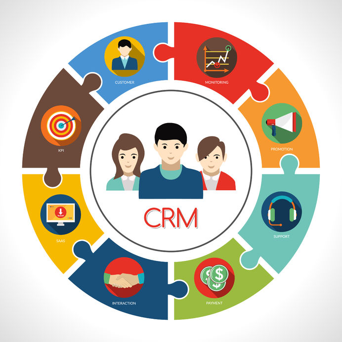 What Should You Know About CRM