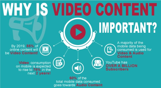 SEO Video Content Optimization
