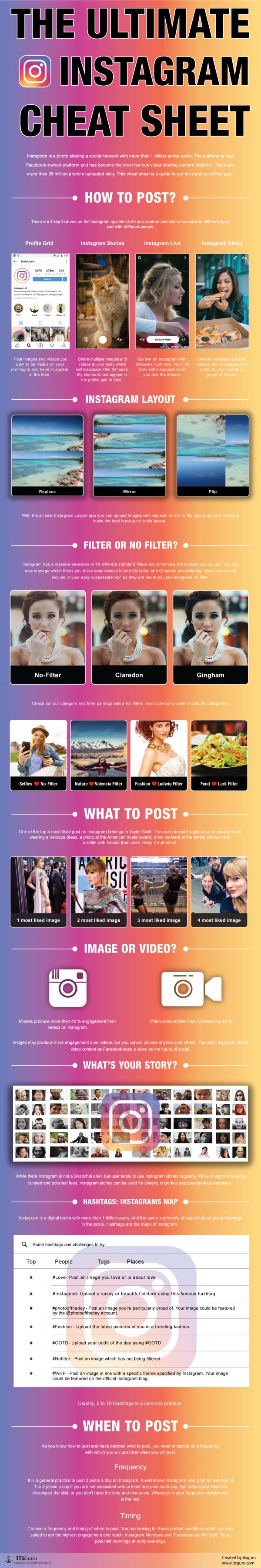 Instagram Cheat Sheet Guide For You