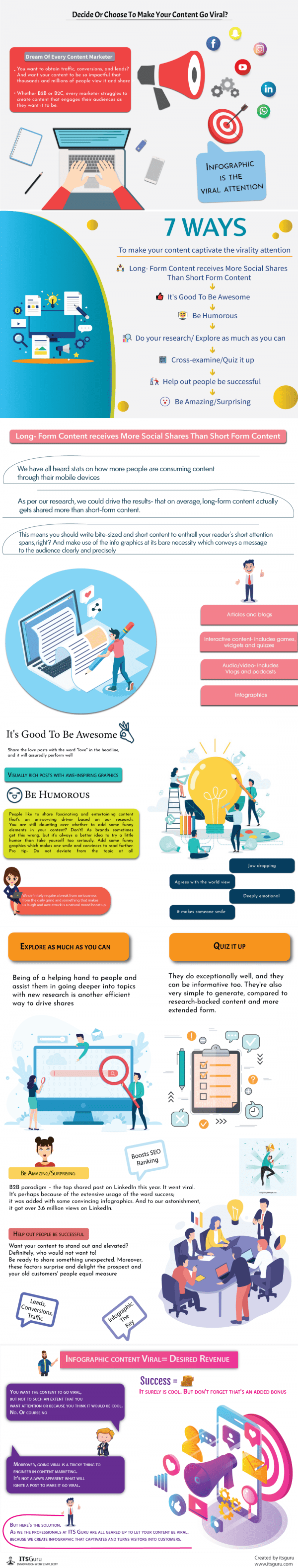 Content Go Viral - Infographic
