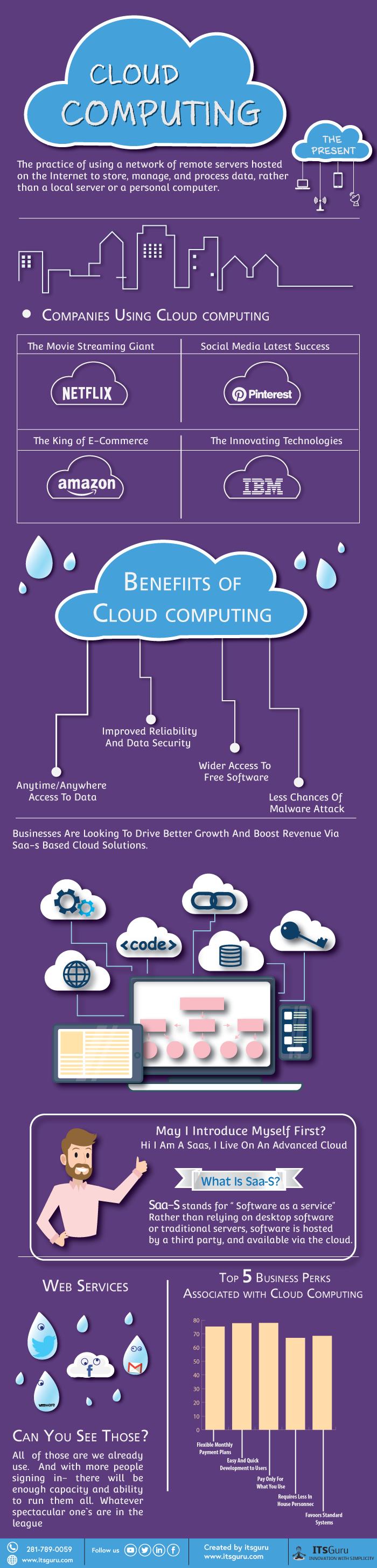 Cloud Computing - Itsguru