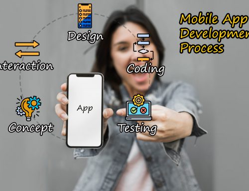 Mobile App Development Process-Invest, Launch and Grow You Business