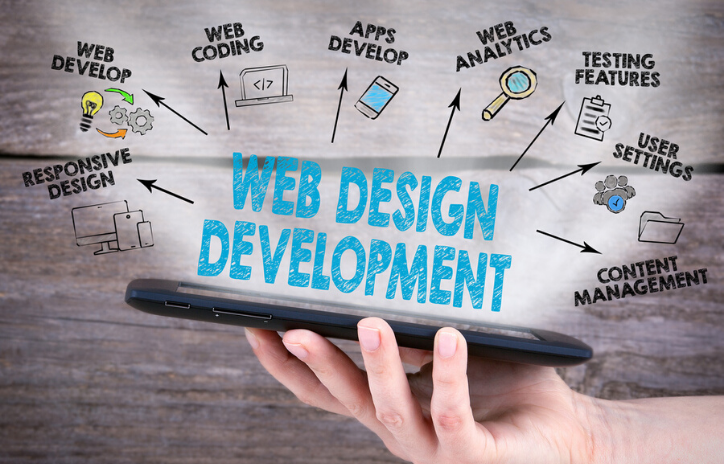 Why ITs Guru is the Best Website Development Company in Houston